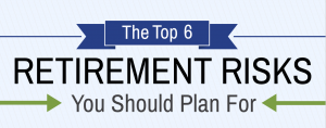 Top Six Retirement Risks